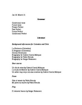Syllabus / Spanish for native speakers