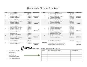 Syllabus p. 3 - Individual Grade Tracker - Quarter (Editable Version Available)