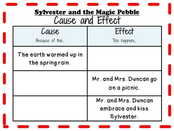 Sylvester and the Magic Pebble by William Steig:    A Complete Literature Study!
