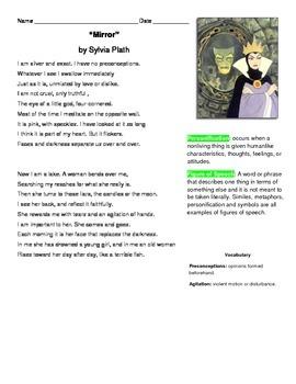 Sylvia Plath, Mirror