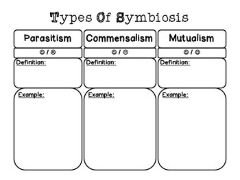 SYMBIOSIS WORKSHEET - Name TYPES OF SYMBIOSIS There are 3 basic ...