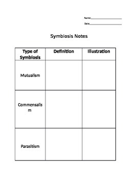 Freebie! Symbiosis Graphic Organizer