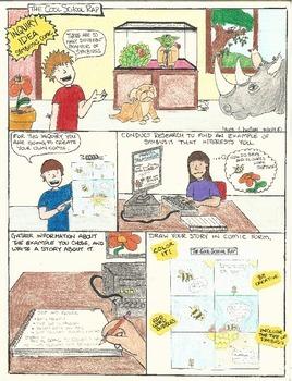 Symbiosis Lesson Plan / Activity