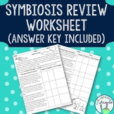Symbiosis Review Worksheet