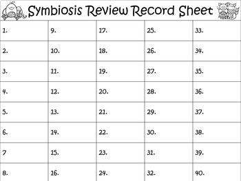 Symbiosis ~ Task Rotation or Whiteboard Review ~