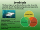 Symbiosis - Symbiotic Relationships PowerPoint