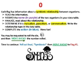 Symbiosis: Why Can't We be Friends?