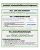 Symbiotic Relationship Infographic Assignment