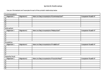 Symbiotic Relationship Research Worksheet