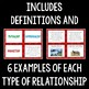 Symbiotic Relationships Card Sort