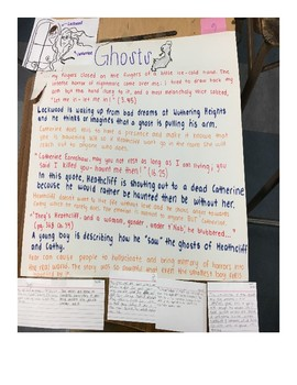 Symbol Analysis: Wuthering Heights