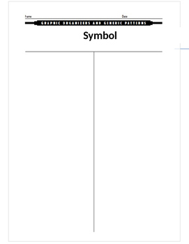 Symbol T Chart