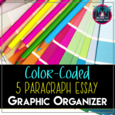 Color-Coded Five Paragraph Essay Graphic Organizer for Differentiation