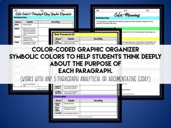 Essay about color