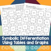 Symbolic Differentiation Mazes (5 versions!)