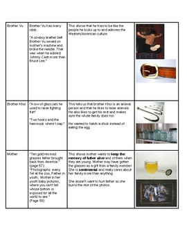 Symbolic Nature of Possessions - Inside Out and Back Again Part I-II Worksheet