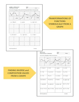 PreCalculus Transformations Compositions & Inverse Functions