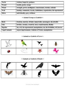 Symbolism Animals as Literary Symbols Common Core