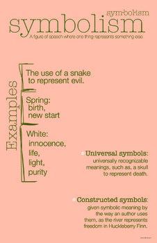 Symbolism Classroom Poster