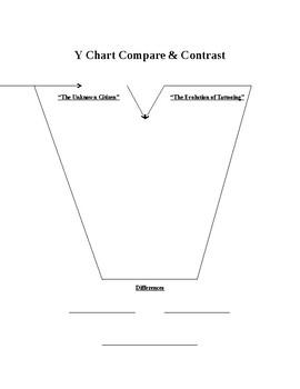 Symbolism-Compare ad Contrast Lesson