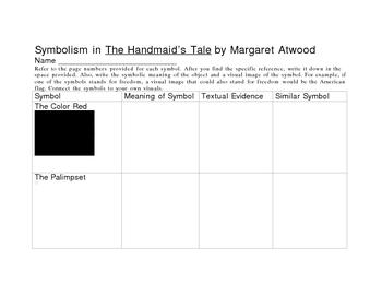 handmaids tale symbols