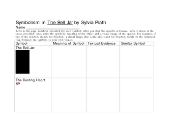 Symbolism Graphic Organizer for Studying The Bell Jar by Sylvia Plath