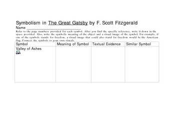 Symbolism Graphic Organizer for Studying The Great Gatsby
