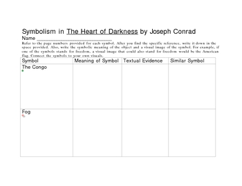 Symbolism Graphic Organizer for Studying The Heart of Darkness