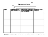 Symbolism Graphic Organizer ~ Symbolism Table ~ Works with