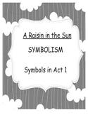 """Symbolism In """"A Raisin in the Sun"""""""