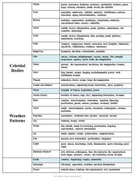 Symbolism Literary Traditional Symbols List Common Core