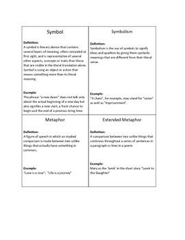 Symbolism / Metaphor Grid Notes