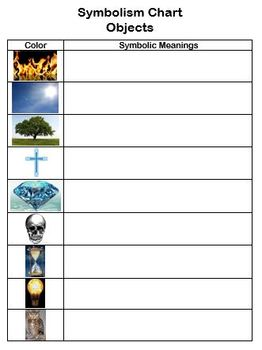 Teaching Symbolism In Literature Worksheets: symbolism worksheets by julia barrett teachers pay teachers,