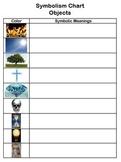 Symbolism Worksheets