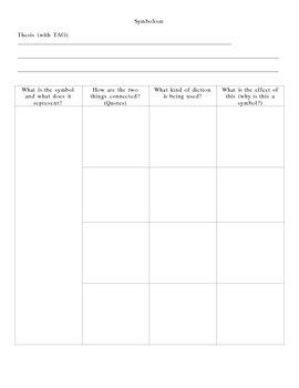 Symbolism analysis chart