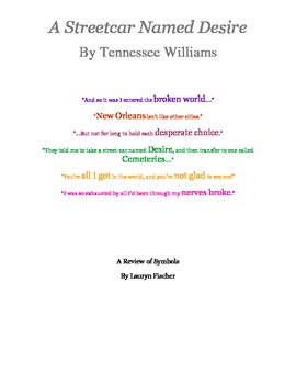 """Symbolism in """"A Streetcar Named Desire"""" (Tennessee Williams)"""