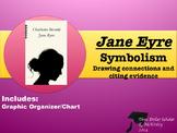 Jane Eyre:  Symbolism Activity Graphic Organizer