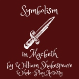 Symbolism in Macbeth by William Shakespeare | Activity | Handout