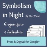 Symbolism in Night by Elie Wiesel - Digital for Google App
