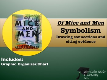 Of Mice and Men:  Symbolism Activity Graphic Organizer