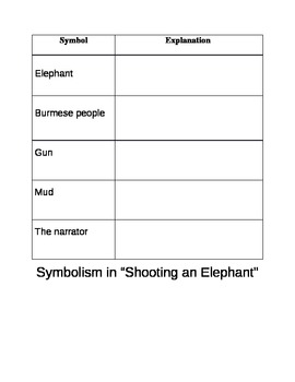 "Symbolism in ""Shooting an Elephant"""