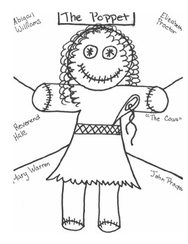 Symbolism in The Crucible: The Poppet