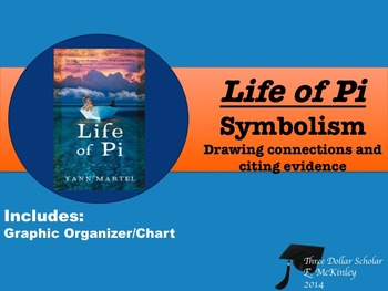 Life of Pi:  Symbolism Graphic Organizer