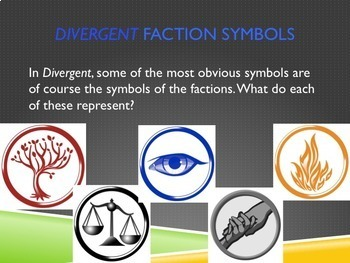Symbolism Lesson Plan: Tattoos of Divergent Characters