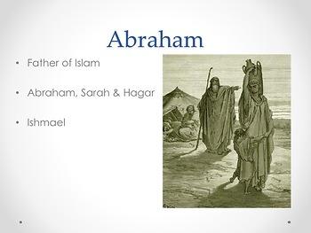 Symbols & Practices of Islam
