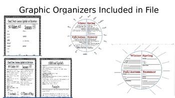 Symbols in Literature- Cheat Sheet, Grahic Organizer, Power Point
