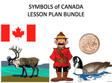 Symbols of Canada Lesson Plan