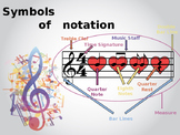 Symbols of Music Notation