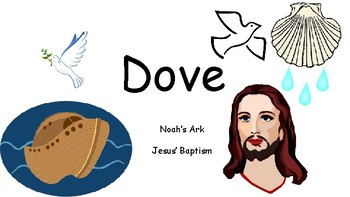Symbols of the Holy Spirit and where they are in the Bible