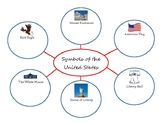 Symbols of the United States Graphic Organizer